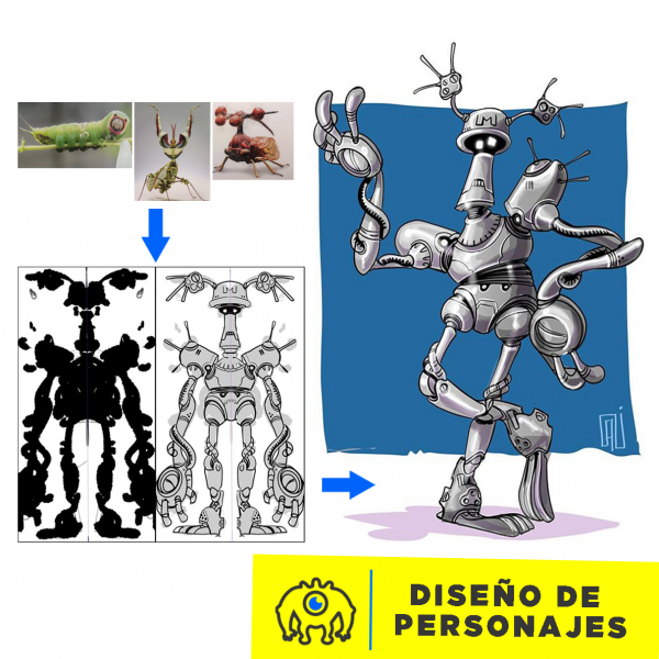Diseño de Personajes Abril 2020 Imagen