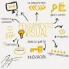 pensamiento-visual